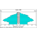 Show Census 2 Image