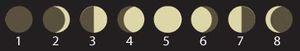 Fases de la Luna vistas desde el hemisferio norte (desde el hemisferio sur su orden es inverso)