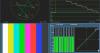 Medición de la señal de vídeo