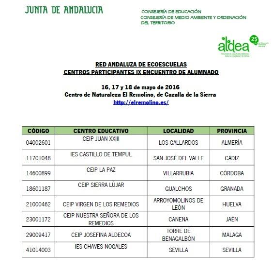 (centros_participantes_IXEncuentro_alumnado.jpg)