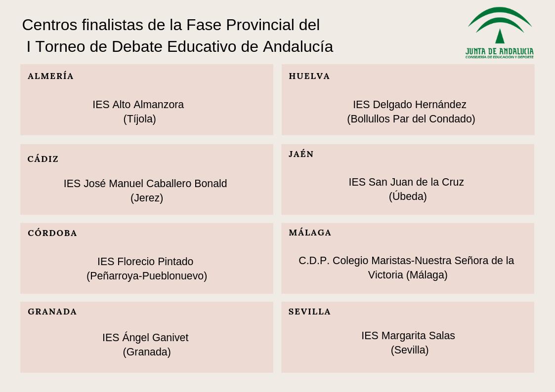 Centros finalistas Fase Provincial Torneo de Debate Educativo
