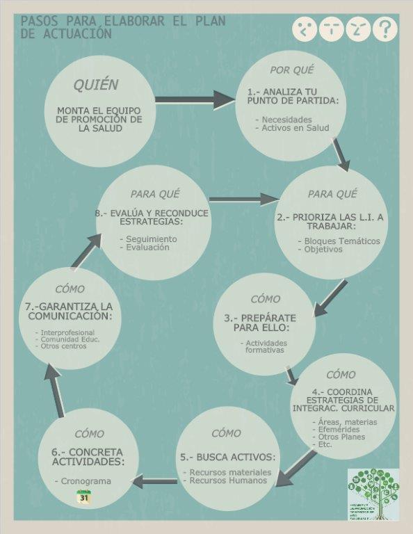 infogra_plan actuacion (Plan de Actuacio.jpg)