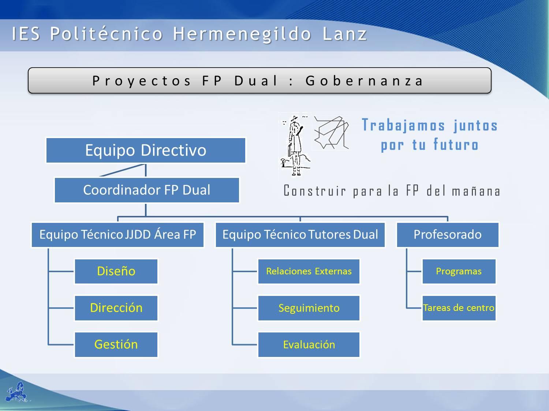 IES Plolitécnico gobernanza dual (Imagen 3 gobernanza dual h lanz.jpg)