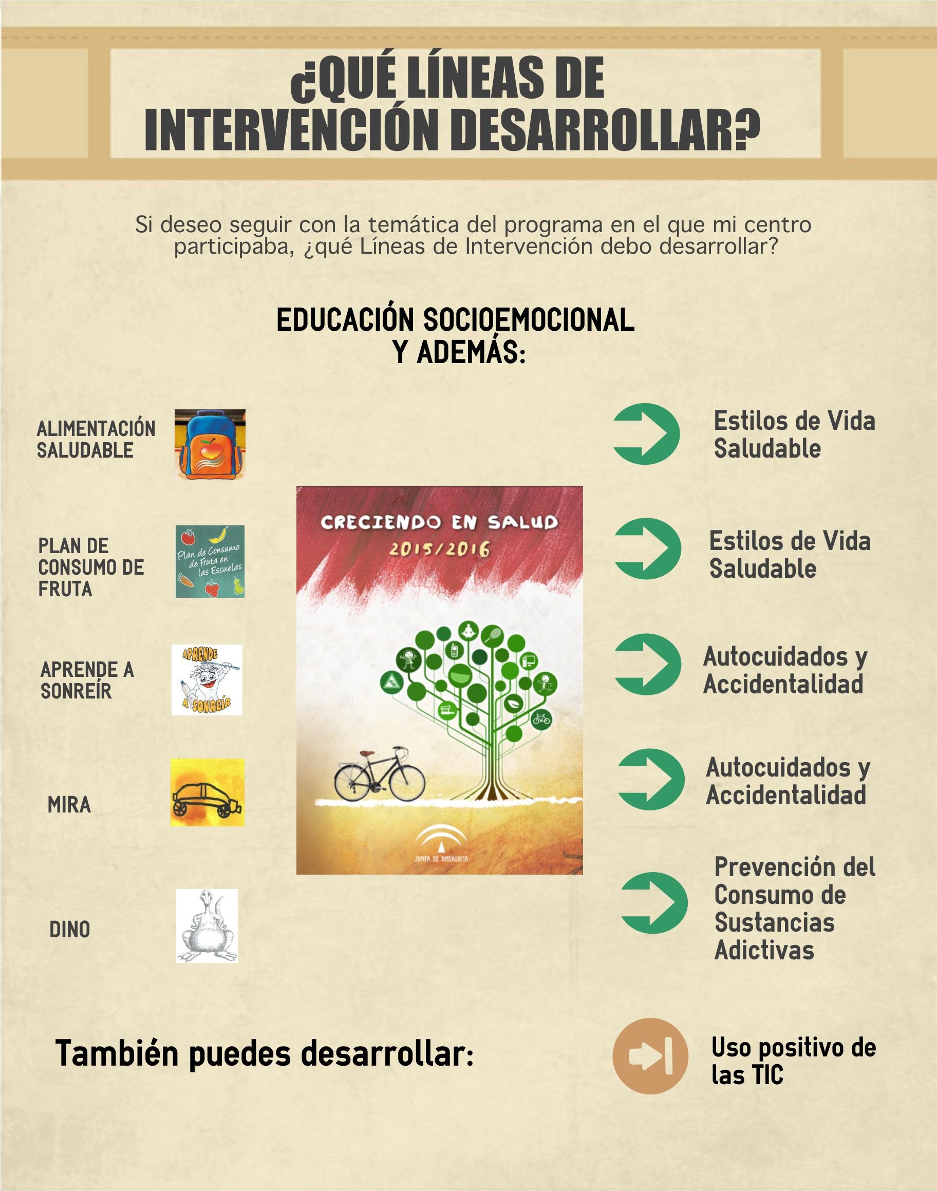 infografia CS (infocreciendo(3).jpg)