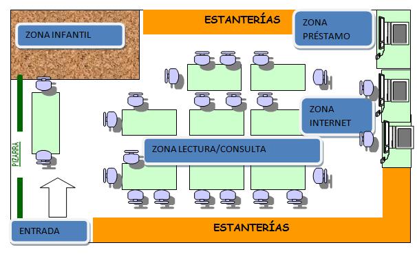 Plano BECREA Los Montecillos (Plano BECREA Los Montecillos.png)