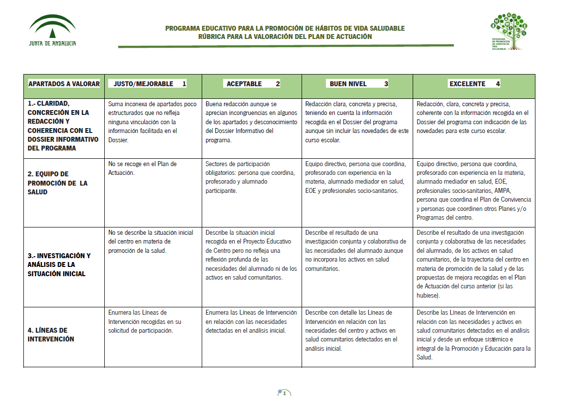 Rúbrica plan de actuación (RUBRICA DEFINITVA HHVS.png)
