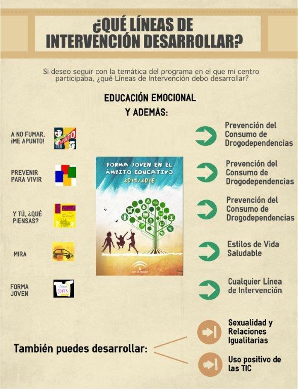 Infografía FJ (infoFojo5.jpg)