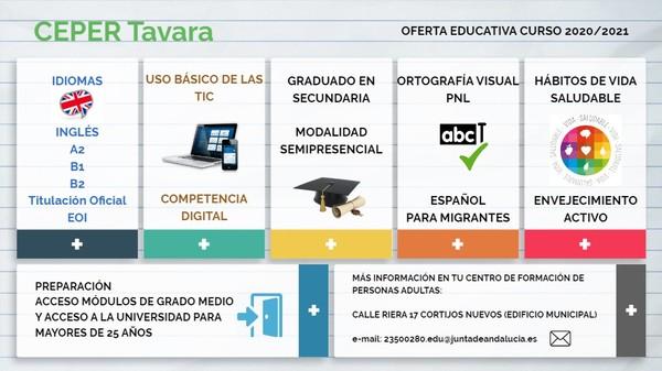 Oferta educativa curso 2020-2021 del CEPER Tavara