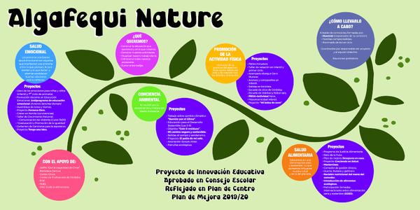 Algafequi Nature