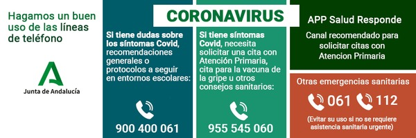Teléfonos COVID-19