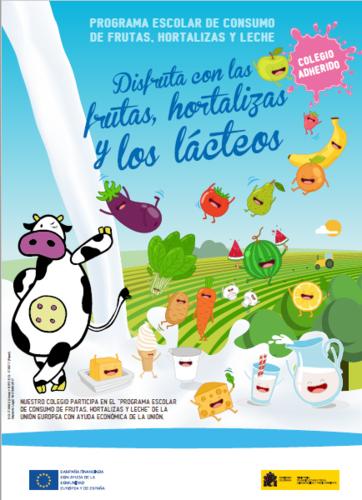 Consumo de Leche y Otros Productos Lácteos