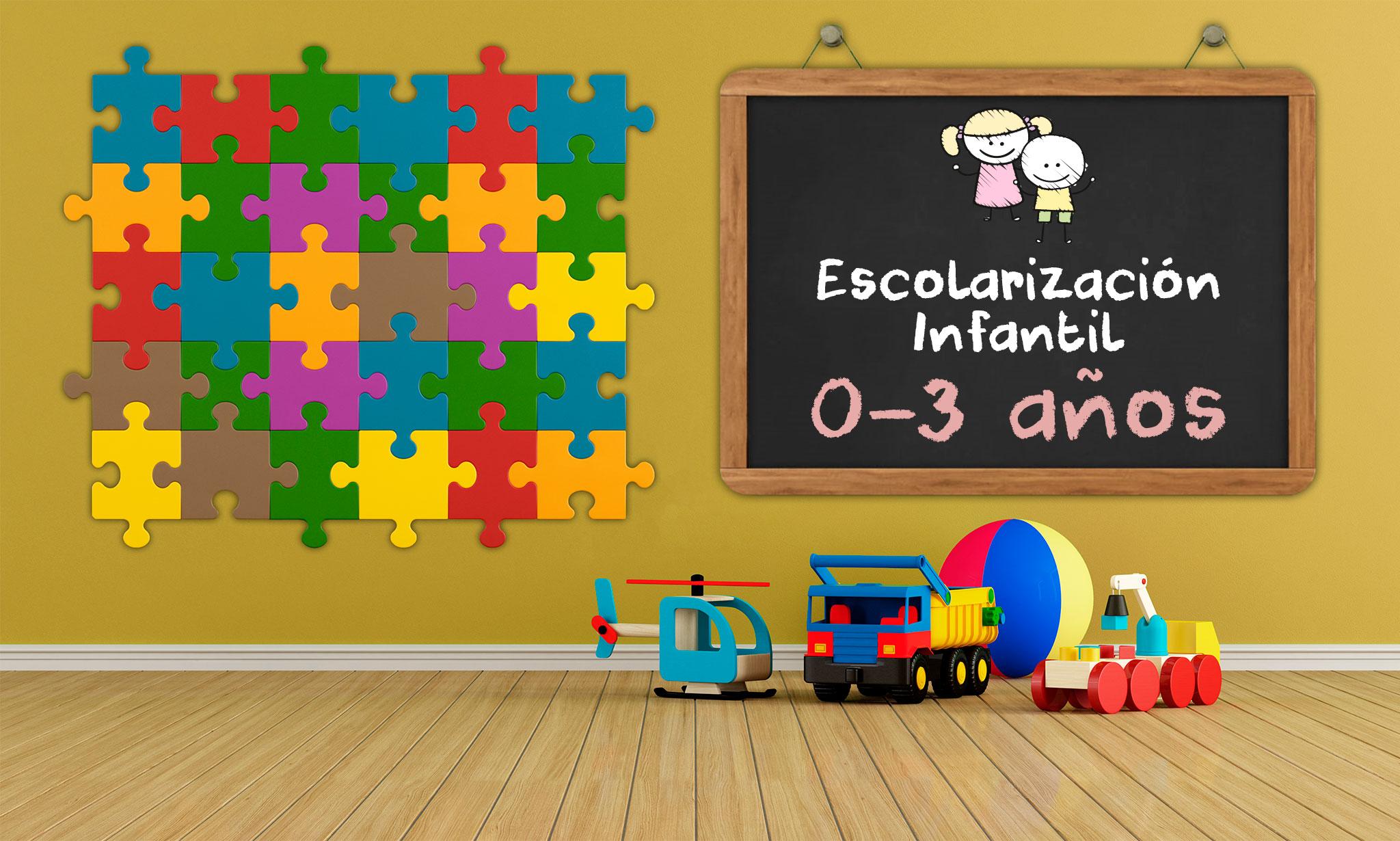 Escolarización Infantil 0 a 3 años. Periodo de nueva admisión