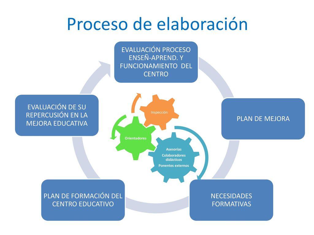 Abierto Procedimiento para la provisión de vacantes de Asesorías de Formación en los CEPs