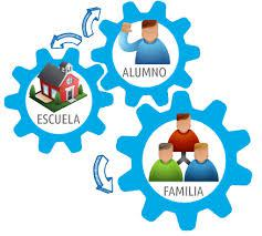 """JORNADA PROVINCIAL: """" RETOS EDUCATIVOS PARA FAMILIA Y PROFESORADO EN EL SIGLO XXI"""""""