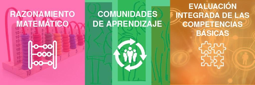 Buenas prácticas educativas (Razonamiento matemático, Comunidades de Aprendizaje, Competencias básicas)