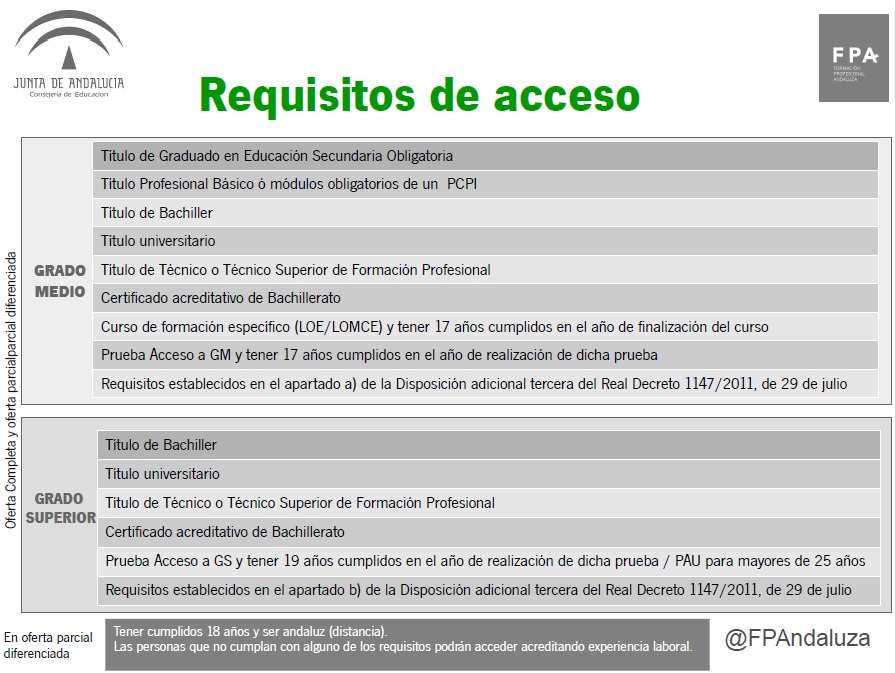 Requisitos acceso 16-17 (req acceso 16-17.jpg)