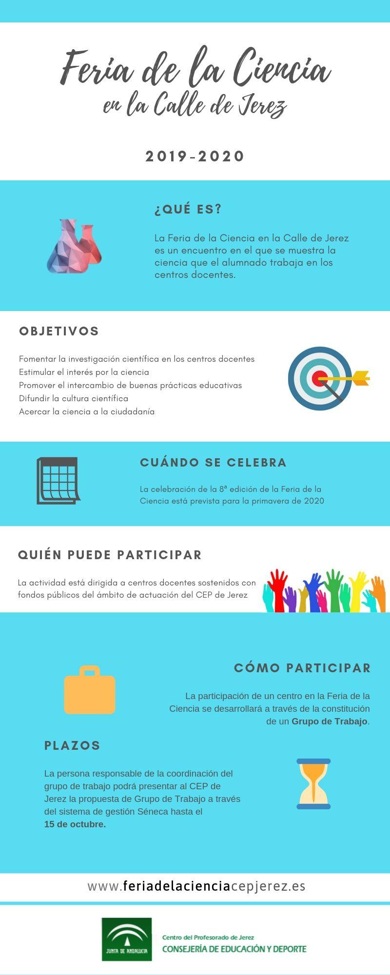 Infografía Feria Ciencia 2020