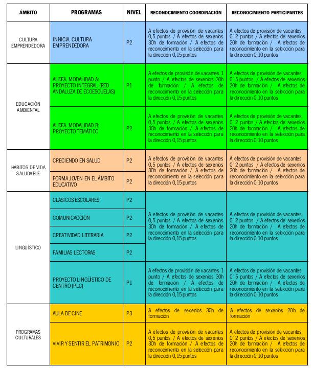 Certificación de Programas Educativos (imagen1.png)
