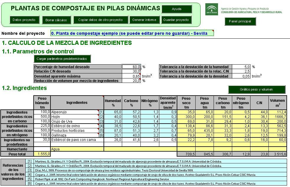 Junta de Andalucía - Calculadora de compostaje