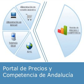 Portal de Precios y Competencia de Andalucía