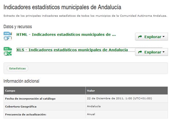 conjunto de datos_Indicadores estadísticos municipales de Andalucía