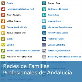 Redes de familias profesionales de andalucia