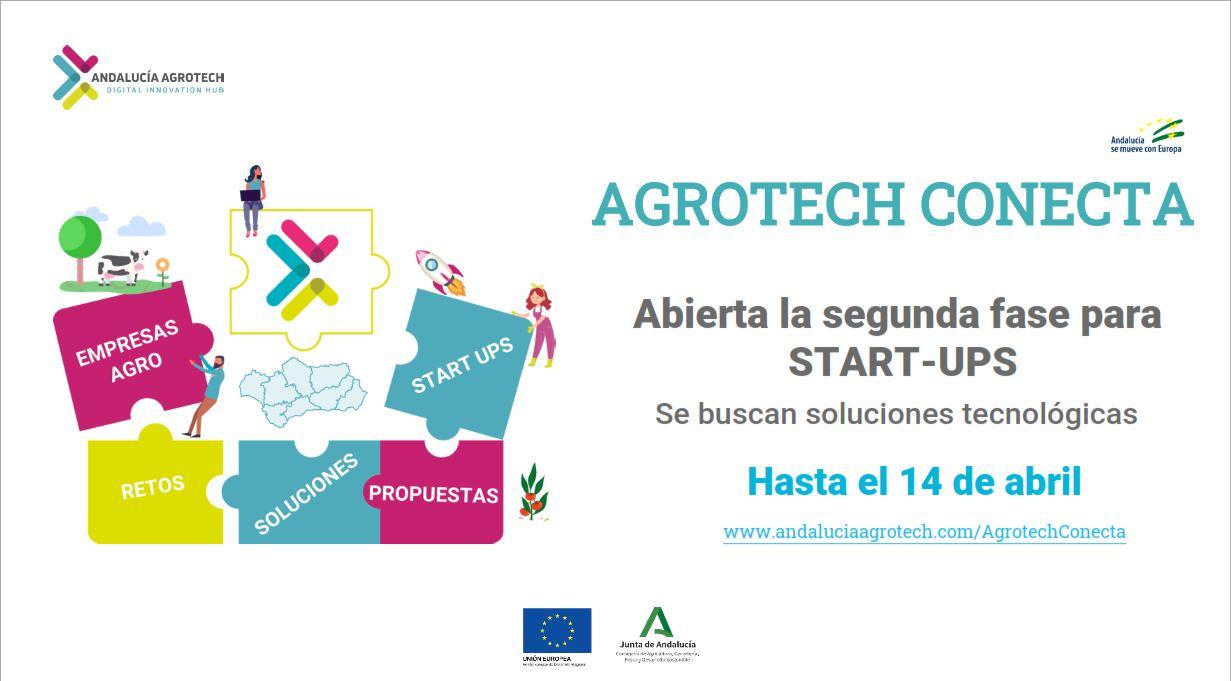 Programa Agrotech Conecta. Búsqueda de soluciones tecnológicas