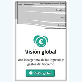 Captura de pantalla de la aplicación ¿Dónde van mis impuestos? 1