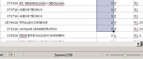 Junta de Andalucía - Datos abiertos – Tutoriales: Trabajar con los ...