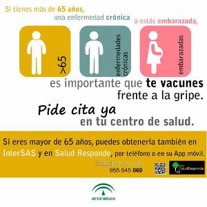 Cartel promocional de vacunación ante la gripe