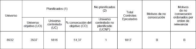 cuadro11