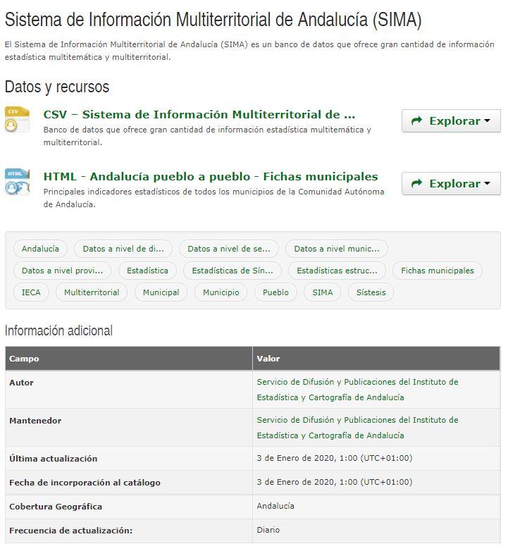 conjunto de datos_Sistema de Información Multiterritorial de Andalucía