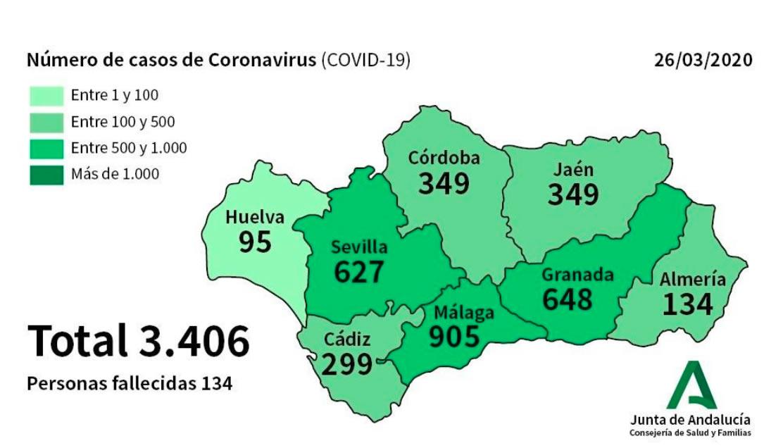 Datos de Coronavirus en Andalucía