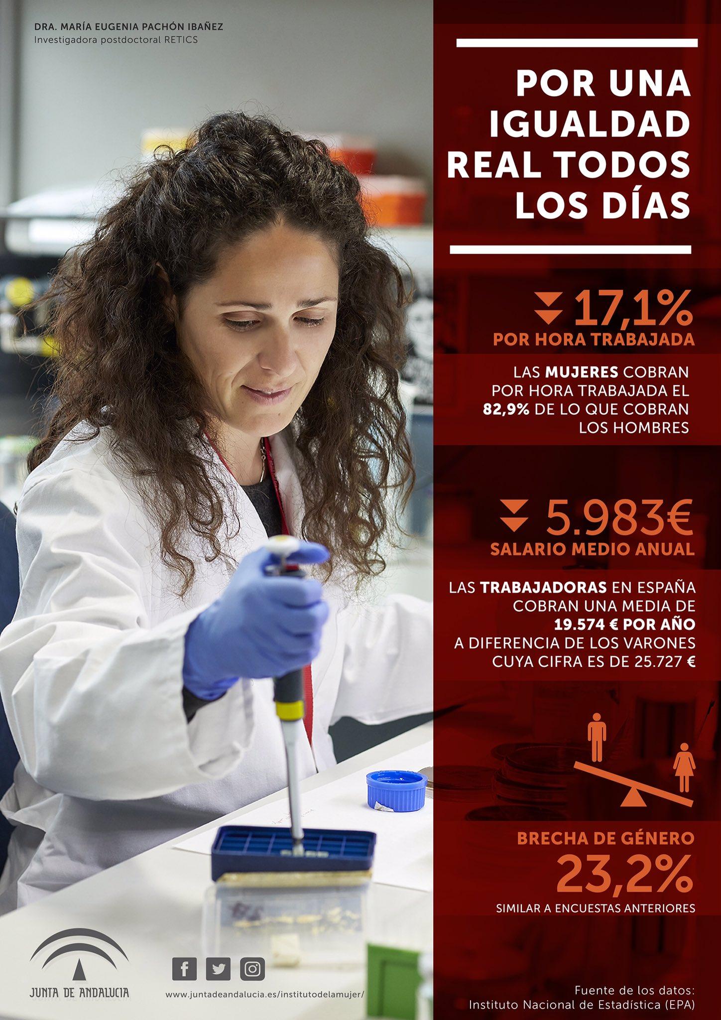 La Junta de Andalucía presenta una campaña contra la discriminación salarial con el fin de poner en valor a las trabajadoras como referentes sociales