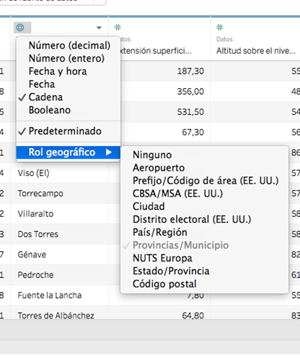 Tableau_rol geográfico_provincia