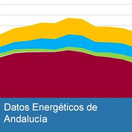 Datos Energéticos de Andalucía