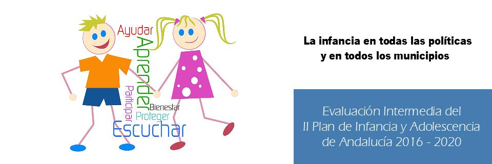 Evaluación Intermedia II Plan de Infancia y Adolescencia de Andalucía