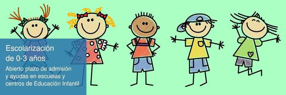 Escolarización 0-3 años. Abierto plazo de solicitud de plazas y ayudas en escuelas y centros de Educación Infantil