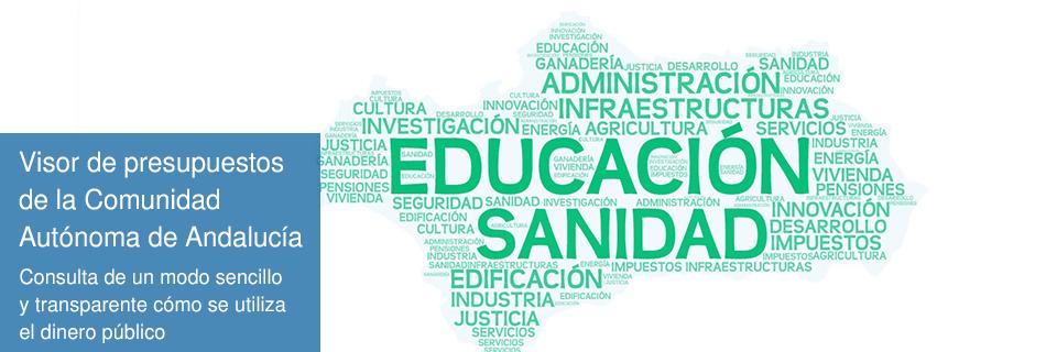 Visor de presupuestos de la Comunidad Autónoma de Andalucía