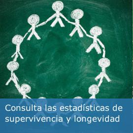 Estadísticas Longitudinales de Supervivencia y Longevidad en Andalucía