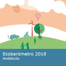 Ecobarómetro 2018