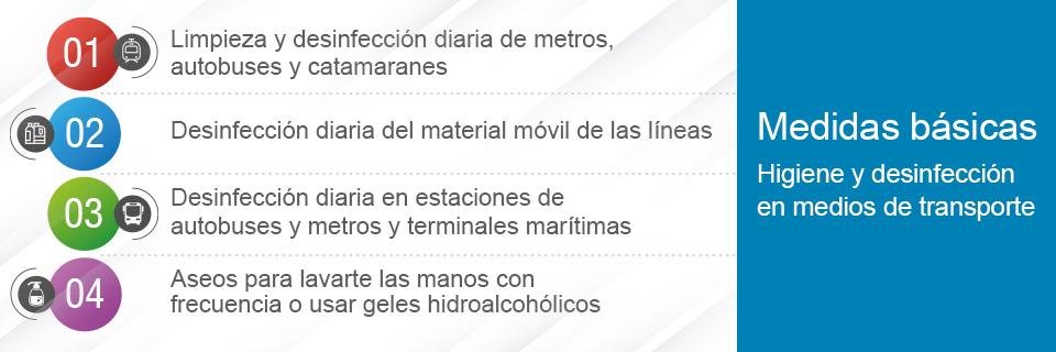 Medidas higiénicas en el sector transporte durante la situación de alarma por coronavirus