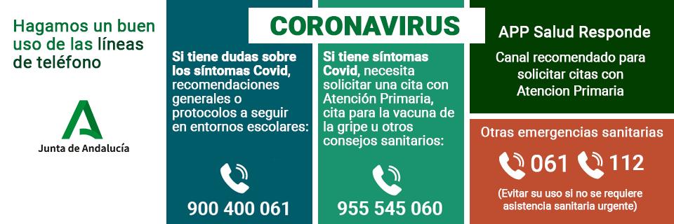 Teléfonos de información Coronavirus