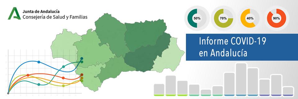 Informe COVID-19 en Andalucía