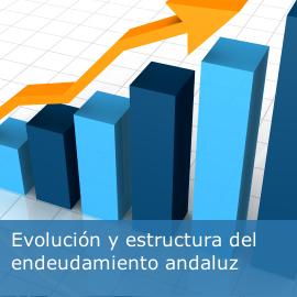 Evolución y estructura del endeudamiento en Andalucía