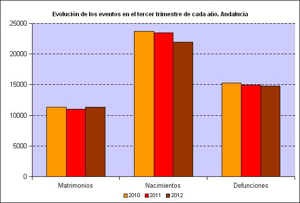 grafico1-b