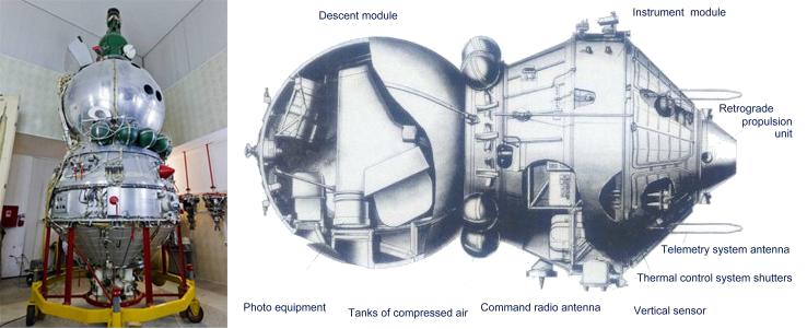 Fotografía y esquema del satélite soviético de reconocimiento fotográfico de la serie Zenit-4, en uso durante toda la década de los setenta, capaz de proporcionar fotografías analógicas de 1-2 metros de resolución espacial. Los equipos fotográficos y los negativos eran recuperados del módulo o cápsula de descenso que caía en paracaídas.