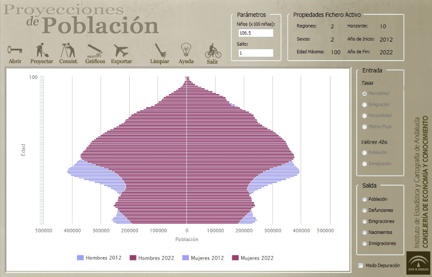 Proyecciones de población con R