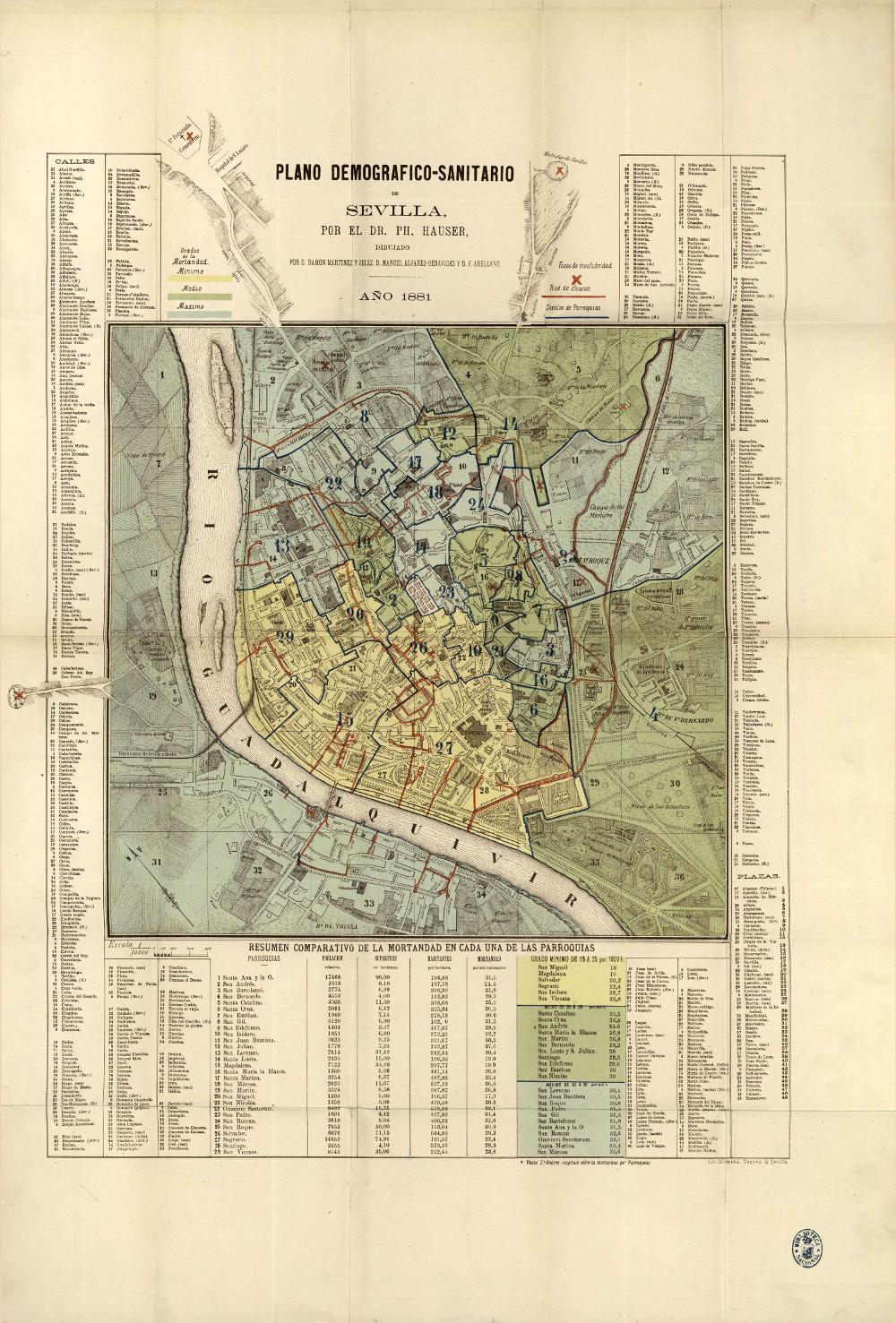 Plano demográfico-sanitario de Sevilla. Por el Dr. Ph. Hauser.1881. Universidad de Sevilla