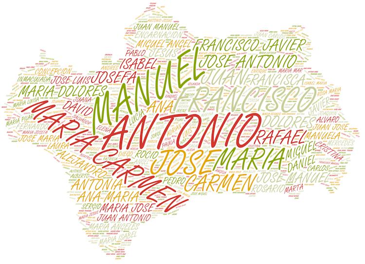 Estadística de nombres y apellidos de los andaluces